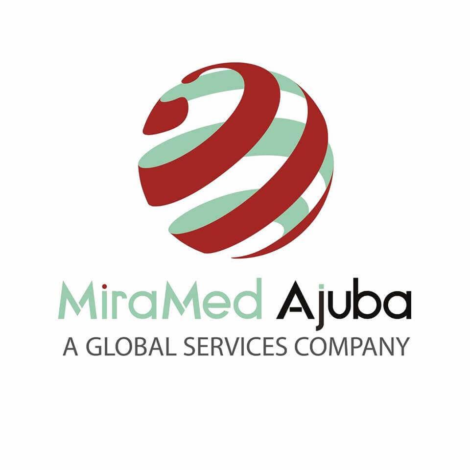 Miramed Ajuba Solutions